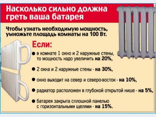 чугунные радиаторы мс 140: