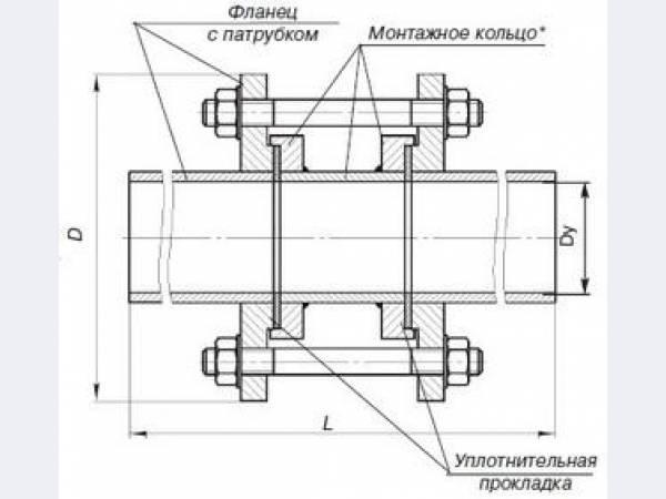 Фланец плоский ОСТ 34-10-755-97