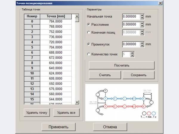 Аттестация станков, функция «Пределы ошибок станков» интерферометра