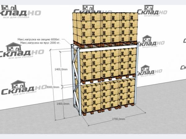 Проектирование полов на складах оборудованных