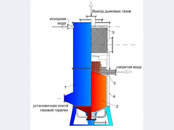 ВПКГ - 0,5 котел промышленный водогрейный газовый - 270000 руб. с НДС