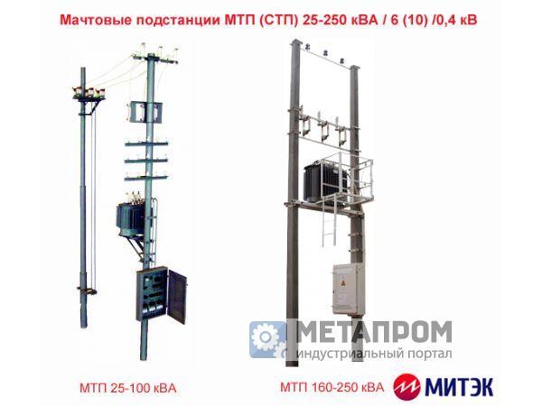 Подстанции  МТП 25, 160, 250 кВА в наличии на складе и под заказ