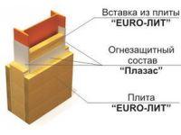 Огнезащита стальных конструкций ЕТ Металл.
