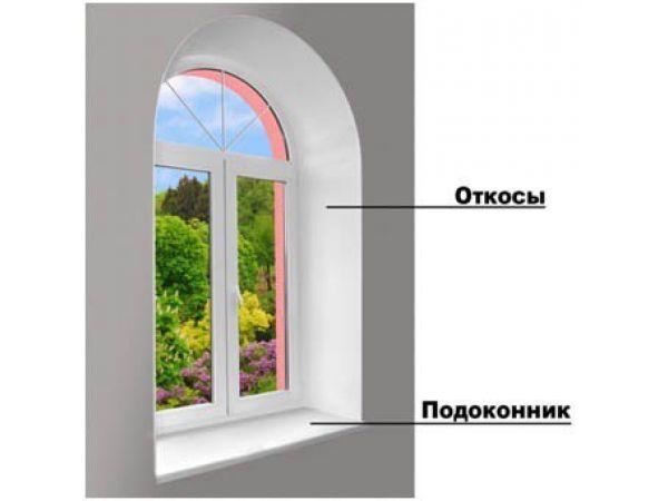 Откосы пластиком арочное окно