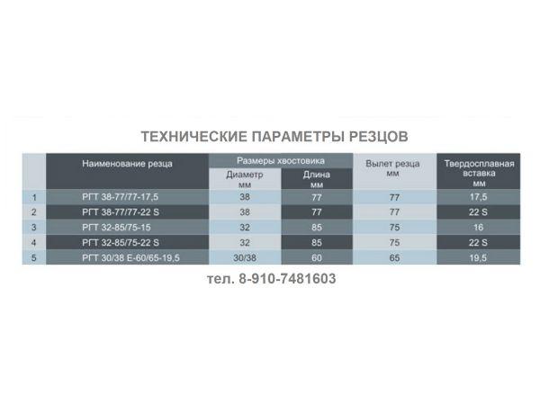 Резцы РГТ для отбойного оборудования и механизмов