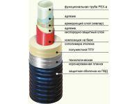 Трубы Изопэкс и аналоги. Гибкая полимерная теплоизолированная труба