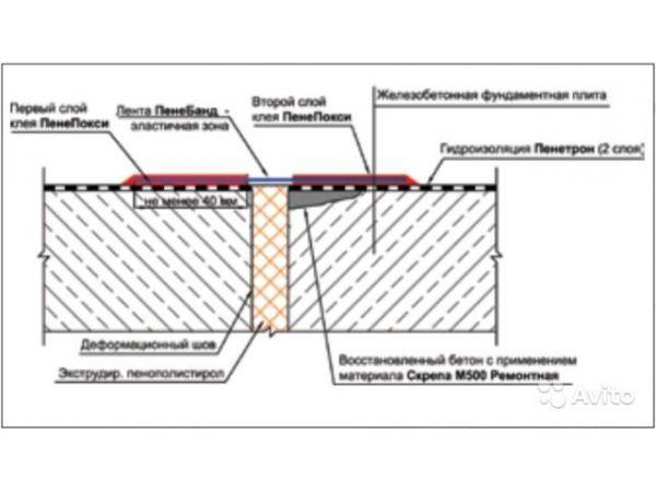 ПенеПокси 600мл - клей для гидроизоляции деформационных швов