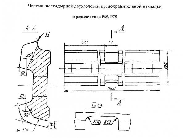 Накладки Р-65 фрезерованные (для алюмотермитных стыков)
