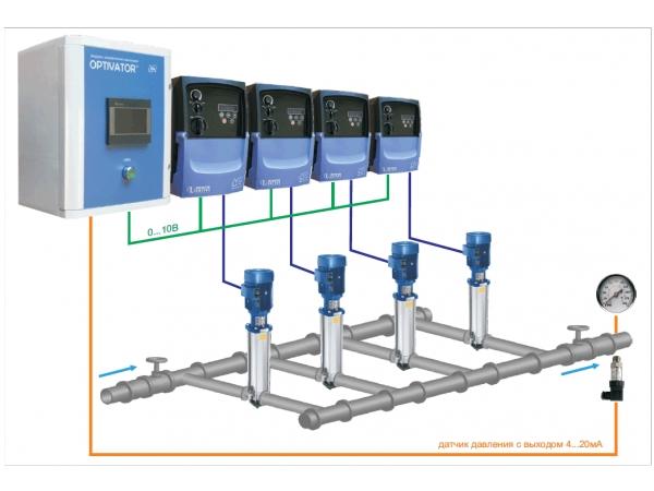 OPTIVATOR - станция управления группой насосов