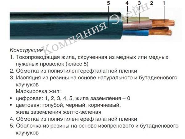Кабель КГ 4х10 гибкий резиновый купить цена