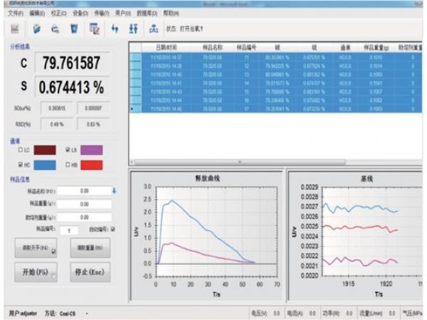 Анализатор углерода и серы CS-3000G