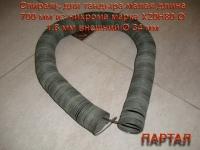 Нихромовая спираль
