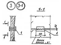 Изделия соединительные МС-1 железобетонных лотковых каналов КЛс