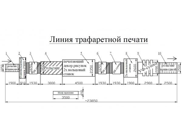 Линия трафаретной печати