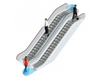 Датчик детекции / приближения BEA CGS-1 для эскалаторов