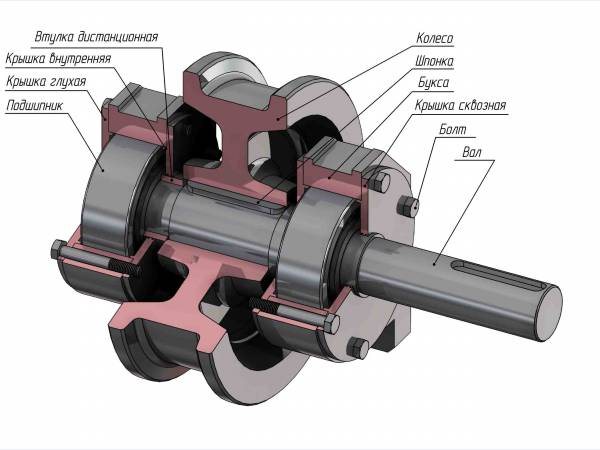Эл-Кран, OOO (Калуга) - Производство колес для мостовых и козловых кранов.  Поставка обще-промышленных и крановых...