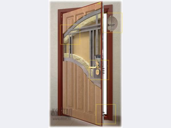 металлическая дверь стал 70 цена